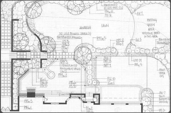 landscape construction plan